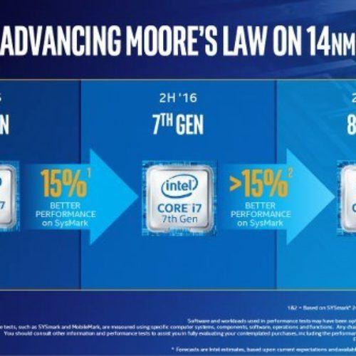Coffee Lake es la octava generación de procesadores Intel