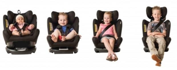 Tamaños silla seguridad Star Ibaby